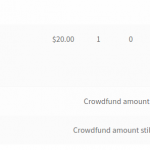 Send the amount received for a crowdfunded iitem to the wallet